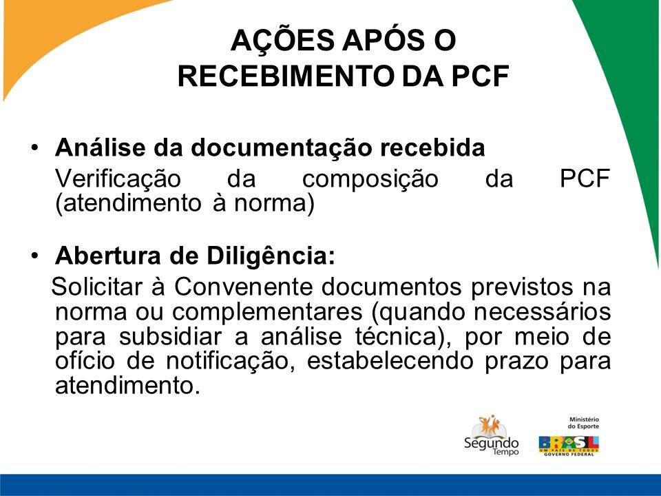 AÇÕES APÓS O RECEBIMENTO DA PCF