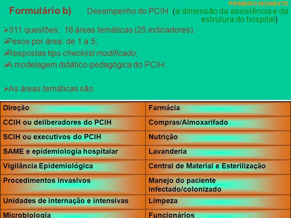 PRIMEIRO MOMENTO Formulário b) Desempenho do PCIH (a dimensão da assistência e da estrutura do hospital)