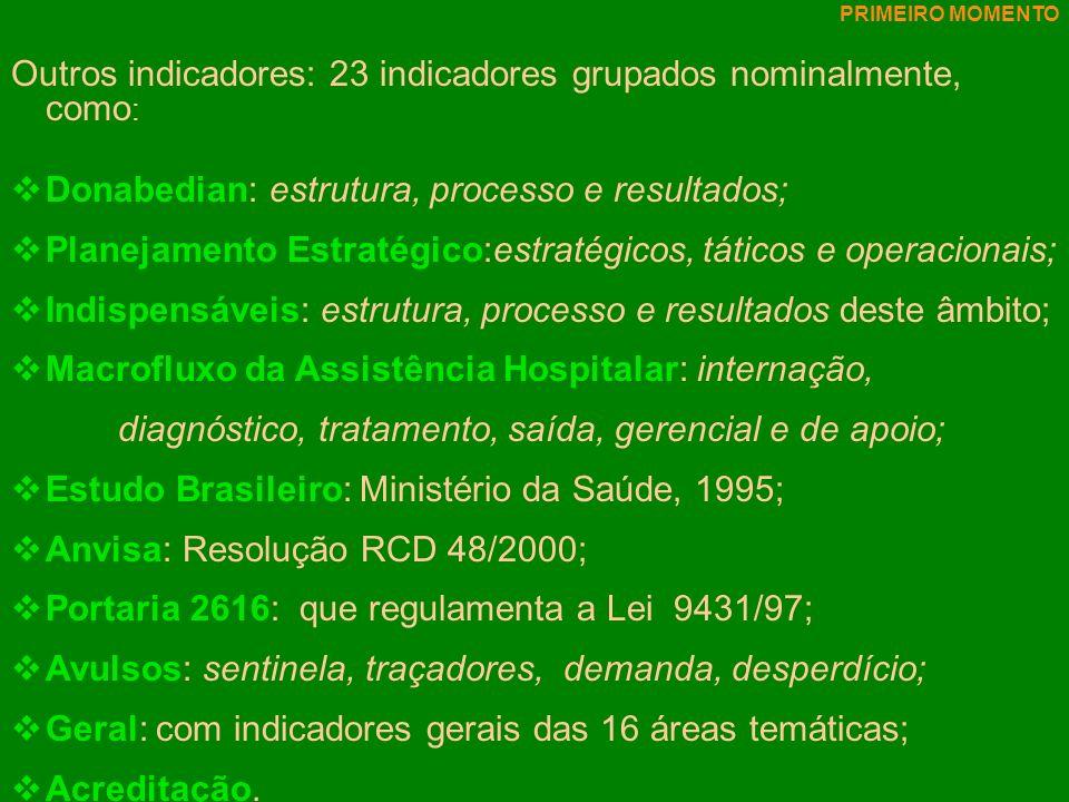 Outros indicadores: 23 indicadores grupados nominalmente, como: