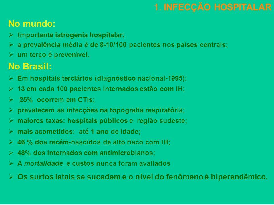 1. INFECÇÃO HOSPITALAR No mundo: No Brasil: