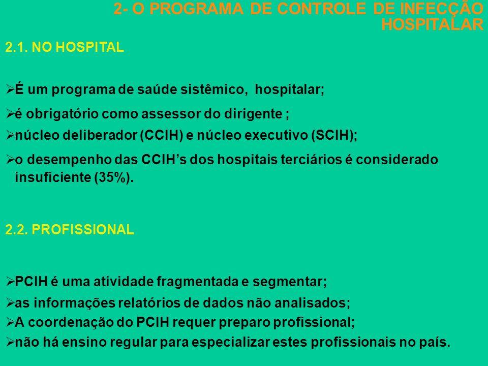 2- O PROGRAMA DE CONTROLE DE INFECÇÃO HOSPITALAR