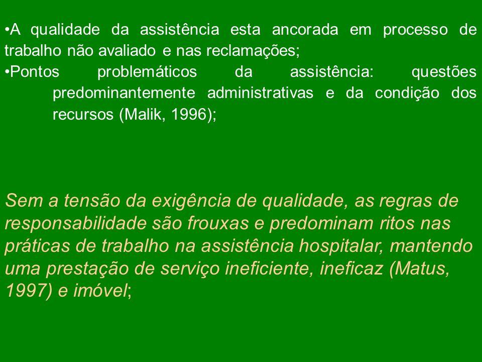 A qualidade da assistência esta ancorada em processo de trabalho não avaliado e nas reclamações;