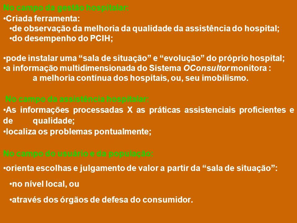 No campo da gestão hospitalar:
