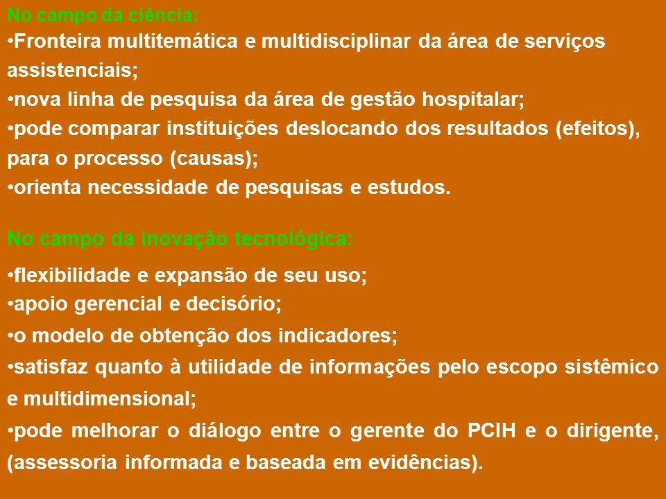 nova linha de pesquisa da área de gestão hospitalar;