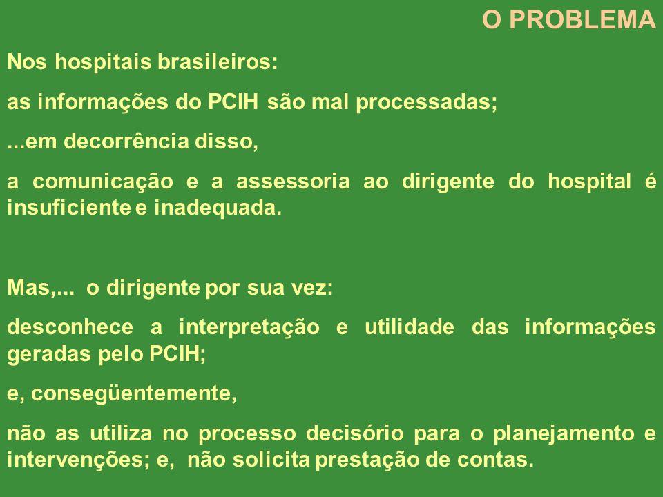 Nos hospitais brasileiros: as informações do PCIH são mal processadas;