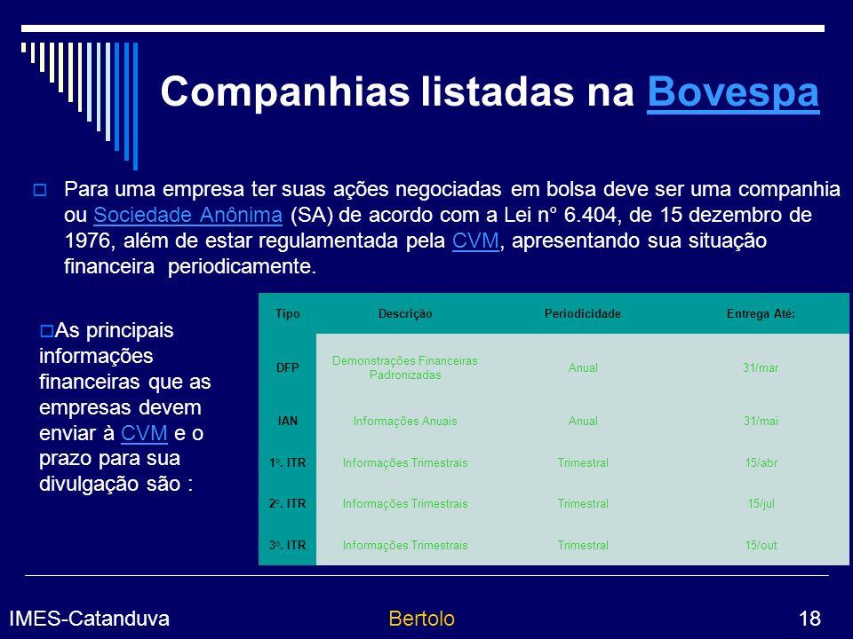 Companhias listadas na Bovespa