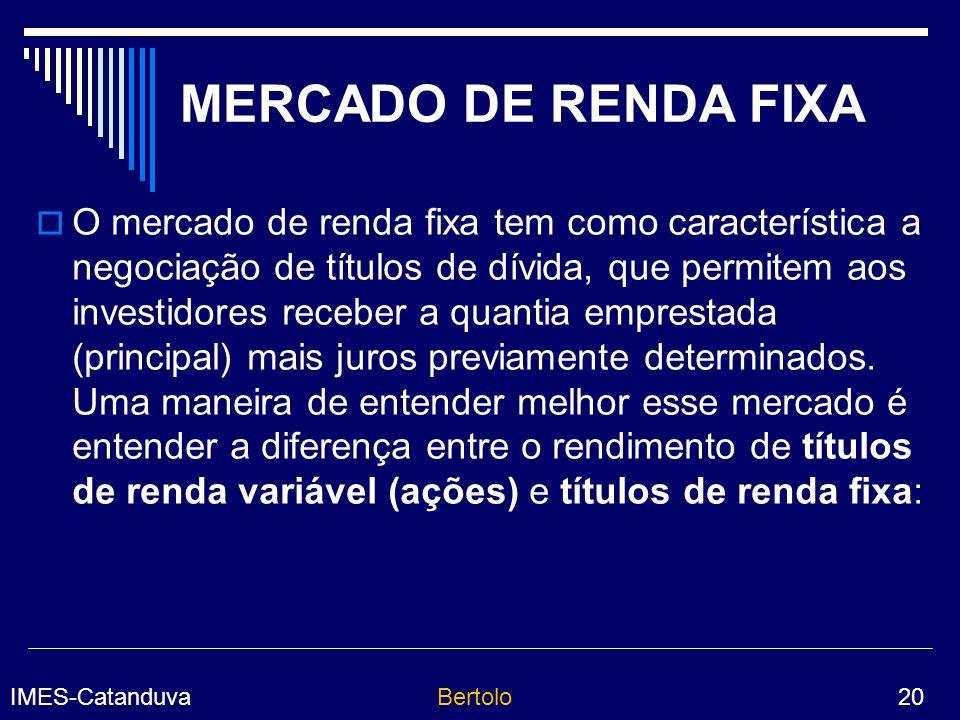 MERCADO DE RENDA FIXA