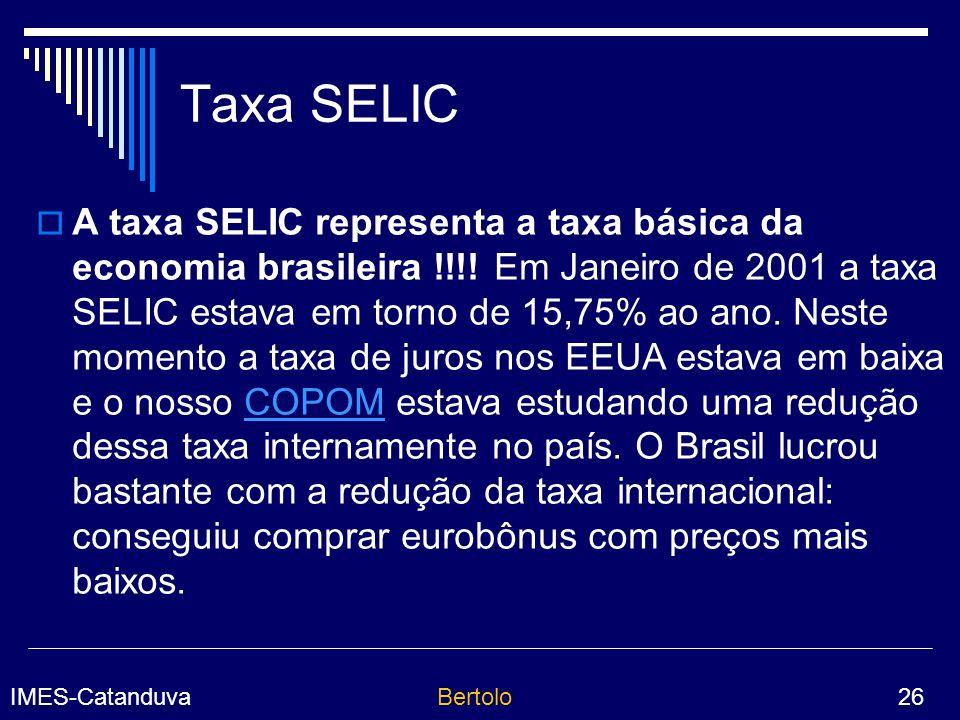 Taxa SELIC