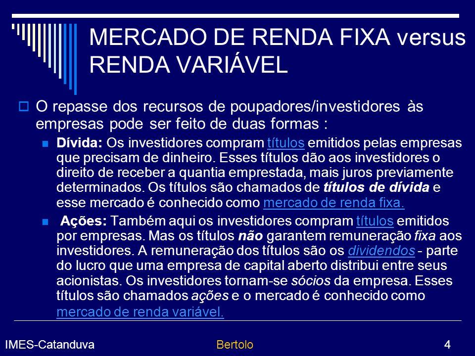 MERCADO DE RENDA FIXA versus RENDA VARIÁVEL