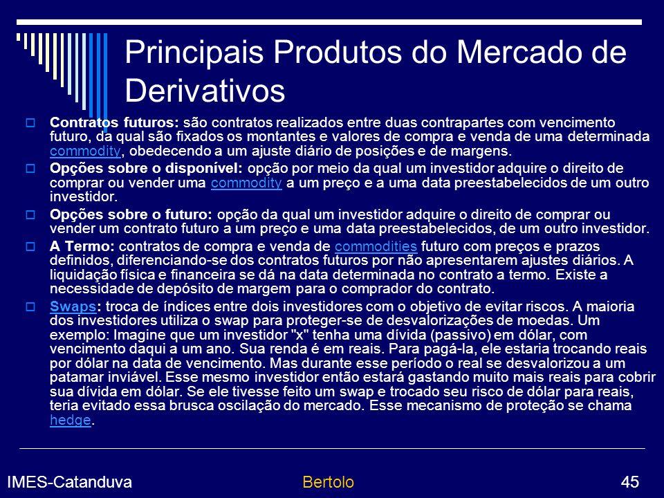 Principais Produtos do Mercado de Derivativos
