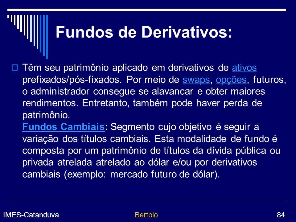Fundos de Derivativos: