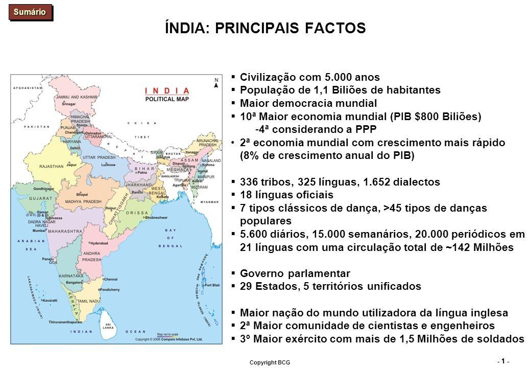 História OS 5.000 ANOS DE HISTÓRIA DA ÍNDIA FORAM MARCADOS POR VÁRIAS FASES DISTINTAS. AC 3300. Primeira civilização urbana indiana.