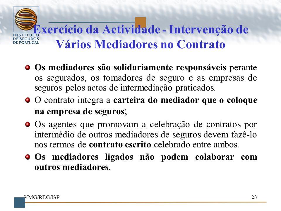 Exercício da Actividade - Intervenção de Vários Mediadores no Contrato