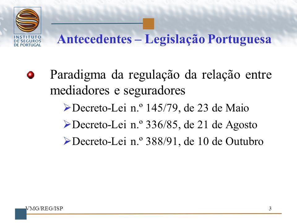 Antecedentes – Legislação Portuguesa