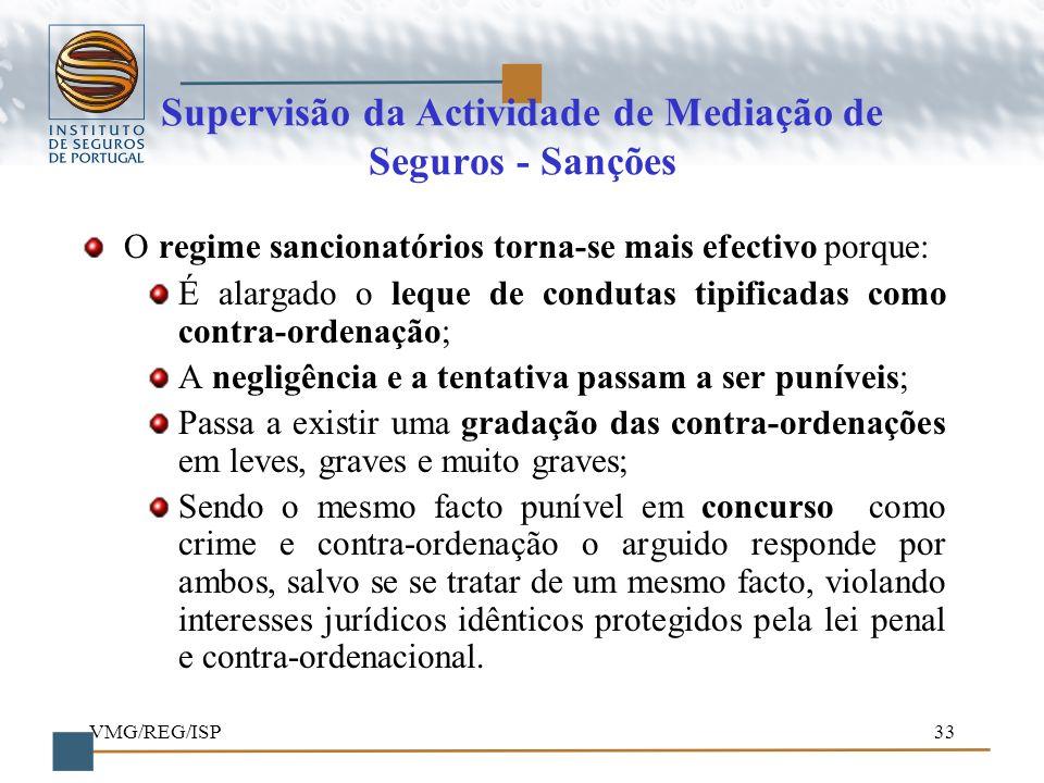 Supervisão da Actividade de Mediação de Seguros - Sanções