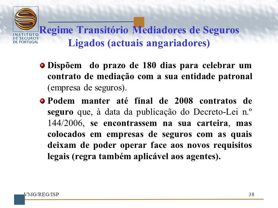 Regime Transitório Mediadores de Seguros Ligados (actuais angariadores)