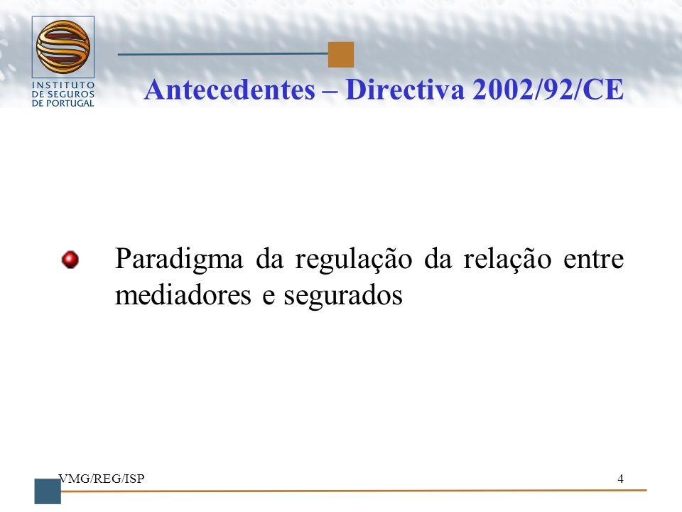 Antecedentes – Directiva 2002/92/CE