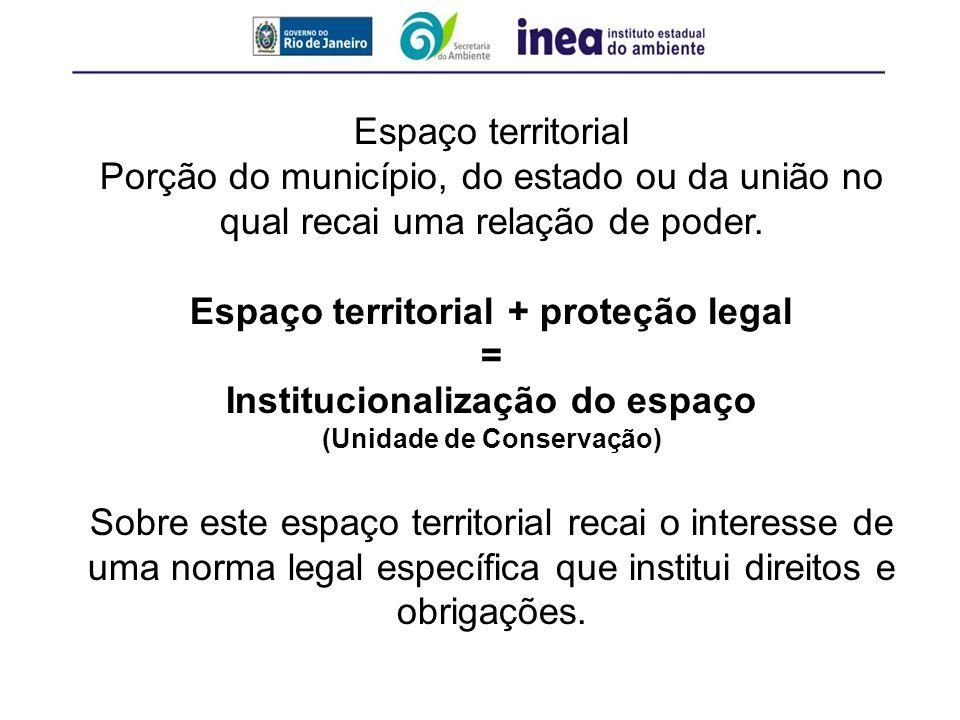Espaço territorial + proteção legal = Institucionalização do espaço