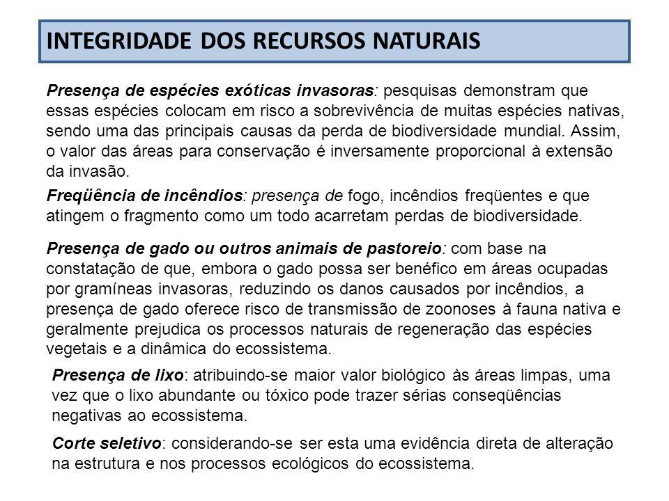 INTEGRIDADE DOS RECURSOS NATURAIS