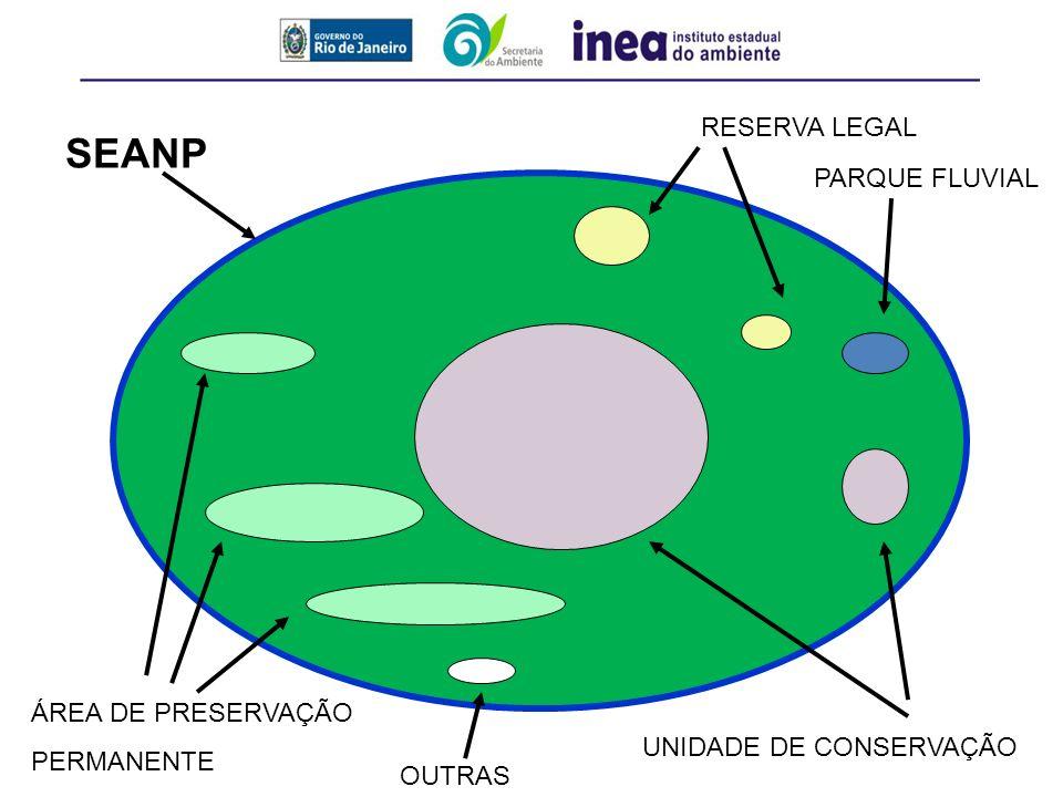 SEANP RESERVA LEGAL PARQUE FLUVIAL ÁREA DE PRESERVAÇÃO PERMANENTE