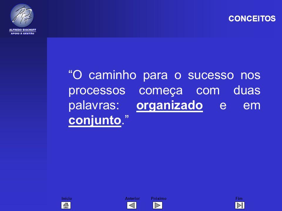 CONCEITOS O caminho para o sucesso nos processos começa com duas palavras: organizado e em conjunto.
