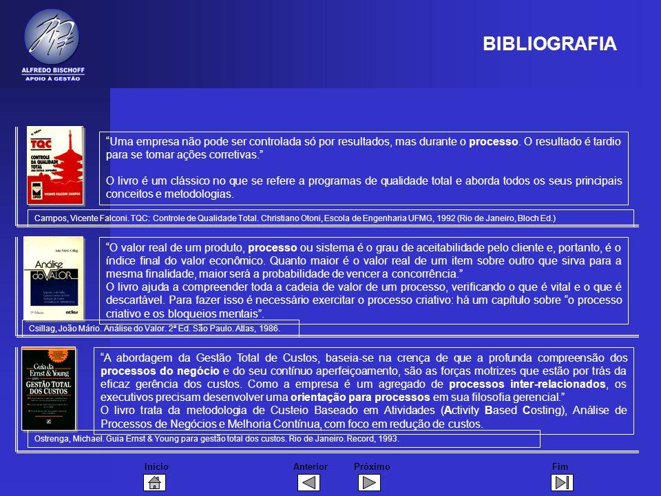 BIBLIOGRAFIA Uma empresa não pode ser controlada só por resultados, mas durante o processo. O resultado é tardio para se tomar ações corretivas.