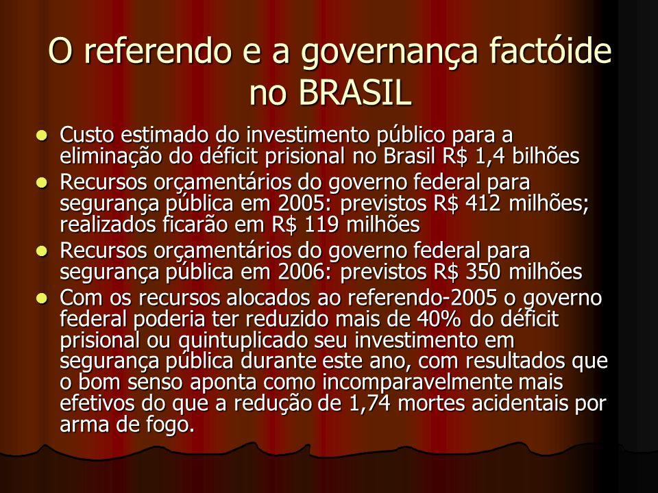 O referendo e a governança factóide no BRASIL