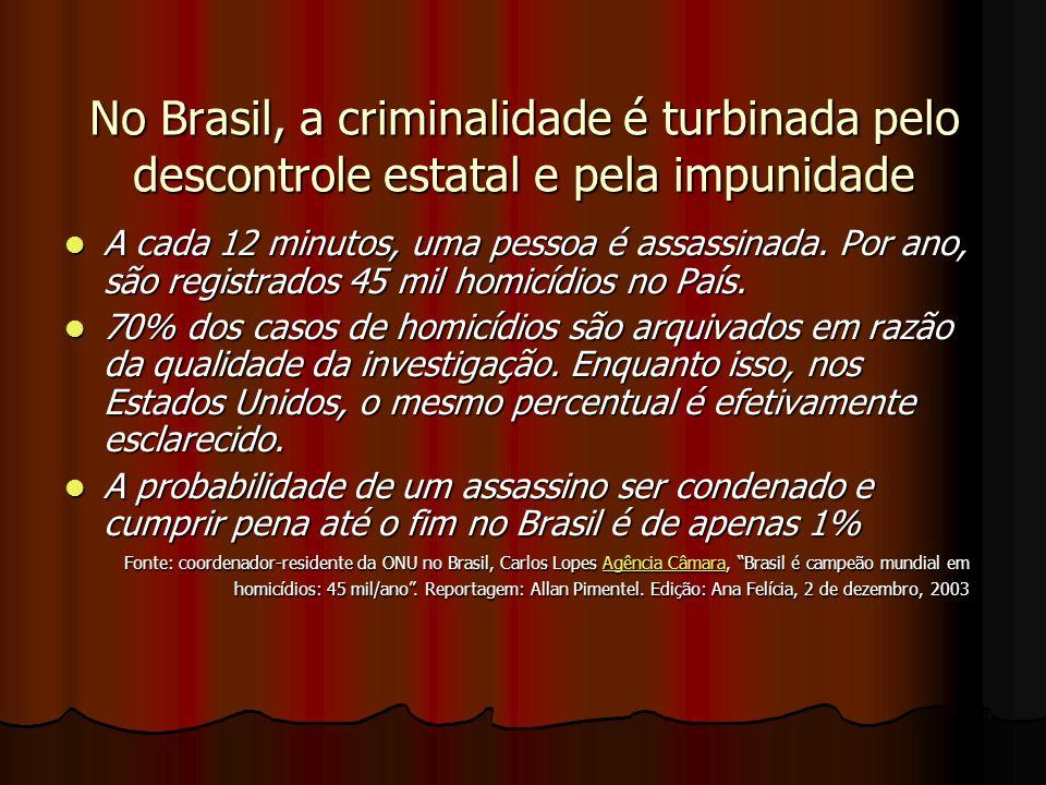 No Brasil, a criminalidade é turbinada pelo descontrole estatal e pela impunidade