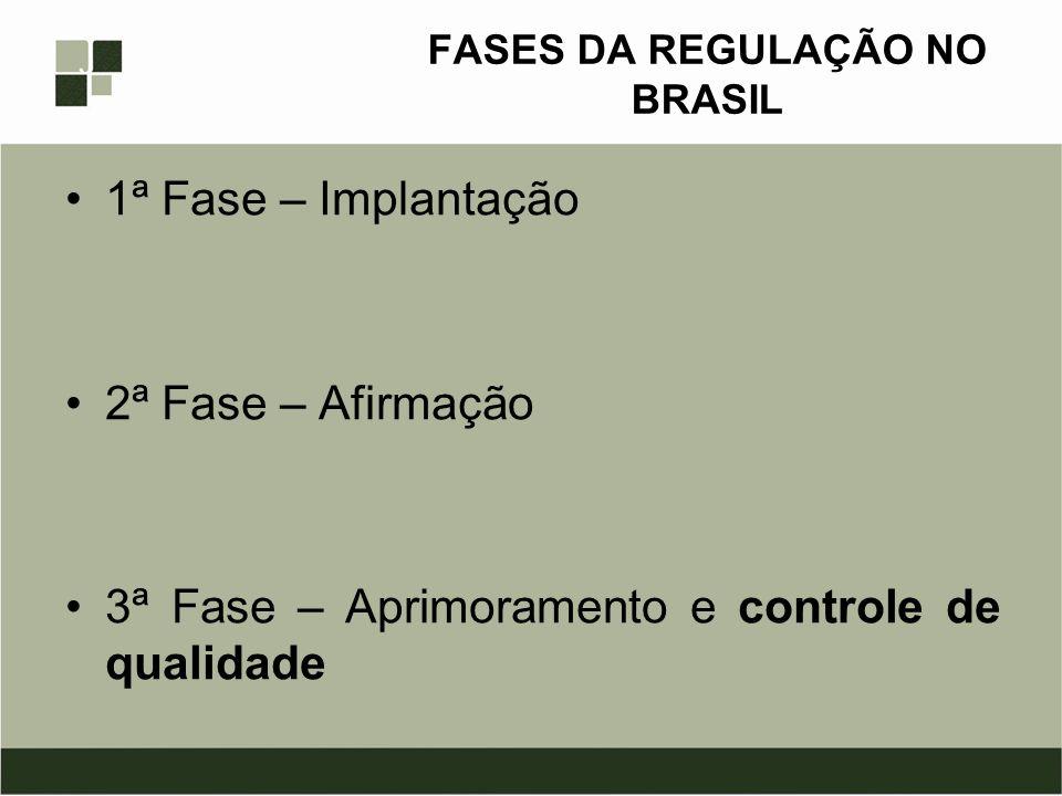 FASES DA REGULAÇÃO NO BRASIL