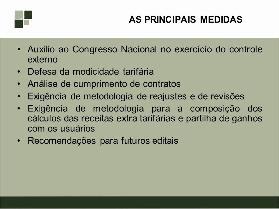 AS PRINCIPAIS MEDIDAS Auxilio ao Congresso Nacional no exercício do controle externo. Defesa da modicidade tarifária.