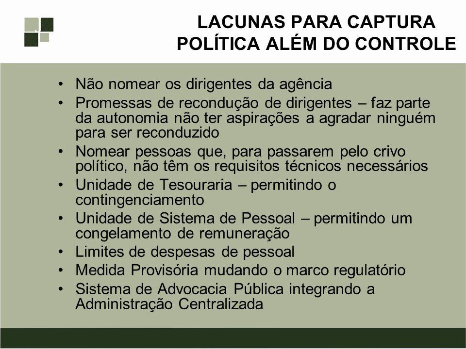 LACUNAS PARA CAPTURA POLÍTICA ALÉM DO CONTROLE