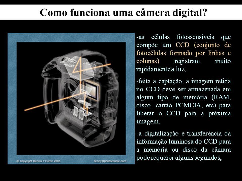 Como funciona uma câmera digital