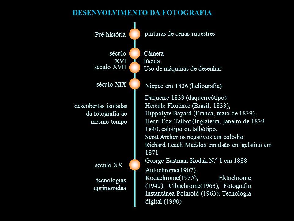 DESENVOLVIMENTO DA FOTOGRAFIA