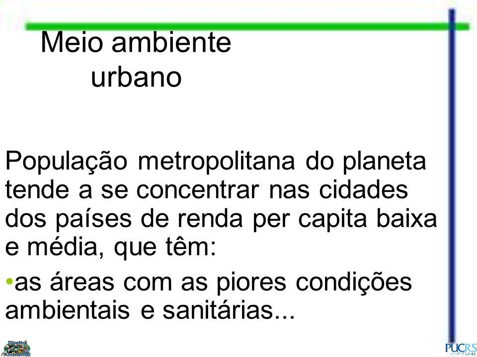 Meio ambiente urbano População metropolitana do planeta tende a se concentrar nas cidades dos países de renda per capita baixa e média, que têm: