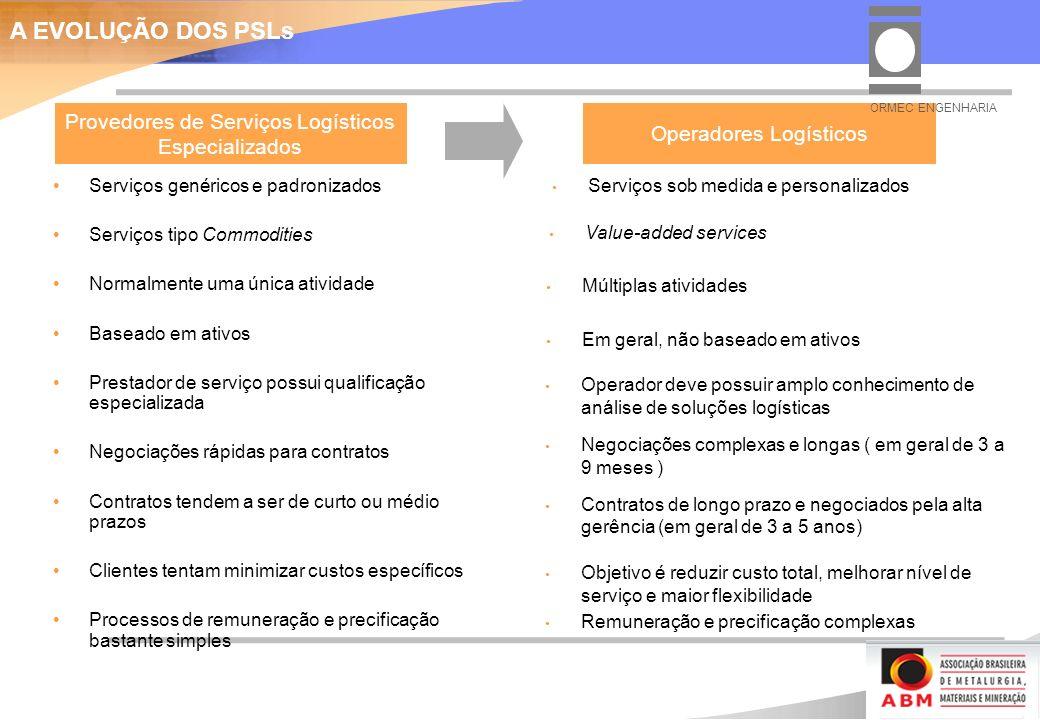 A EVOLUÇÃO DOS PSLs Provedores de Serviços Logísticos Especializados