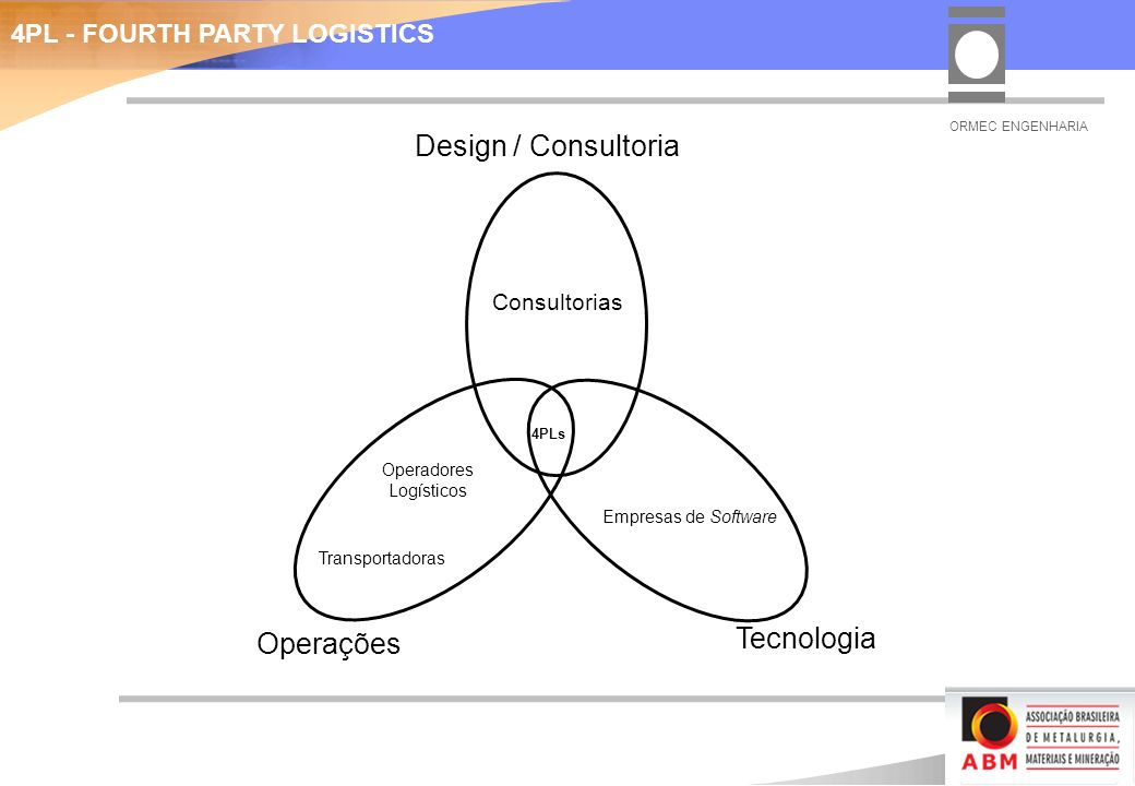 Design / Consultoria Tecnologia Operações 4PL - FOURTH PARTY LOGISTICS