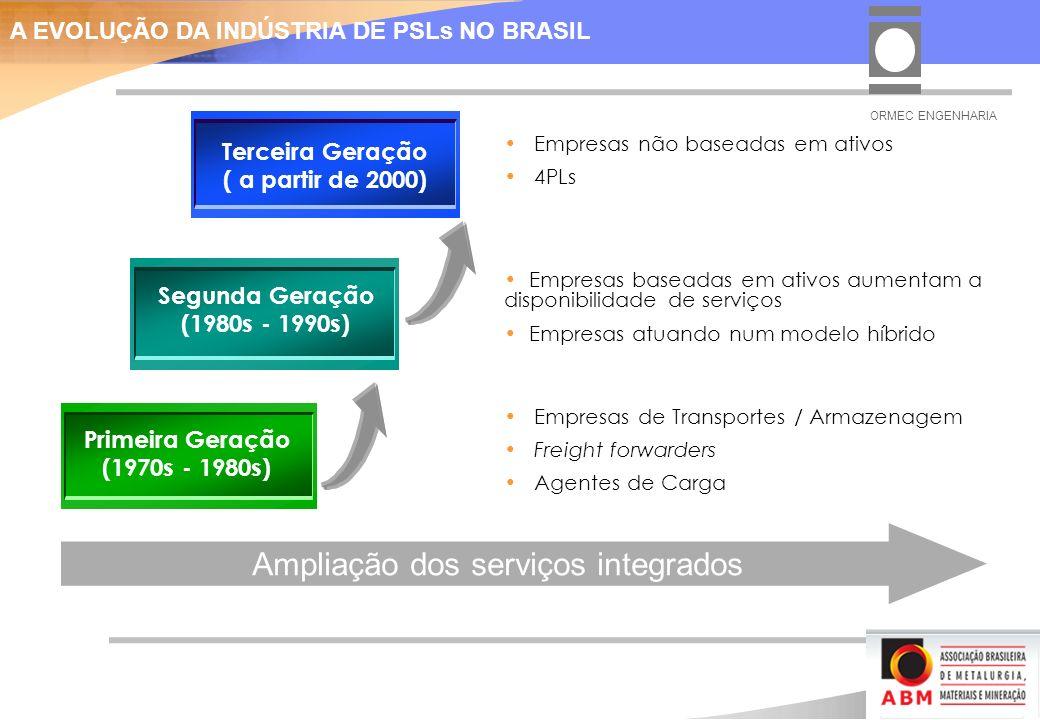 Ampliação dos serviços integrados