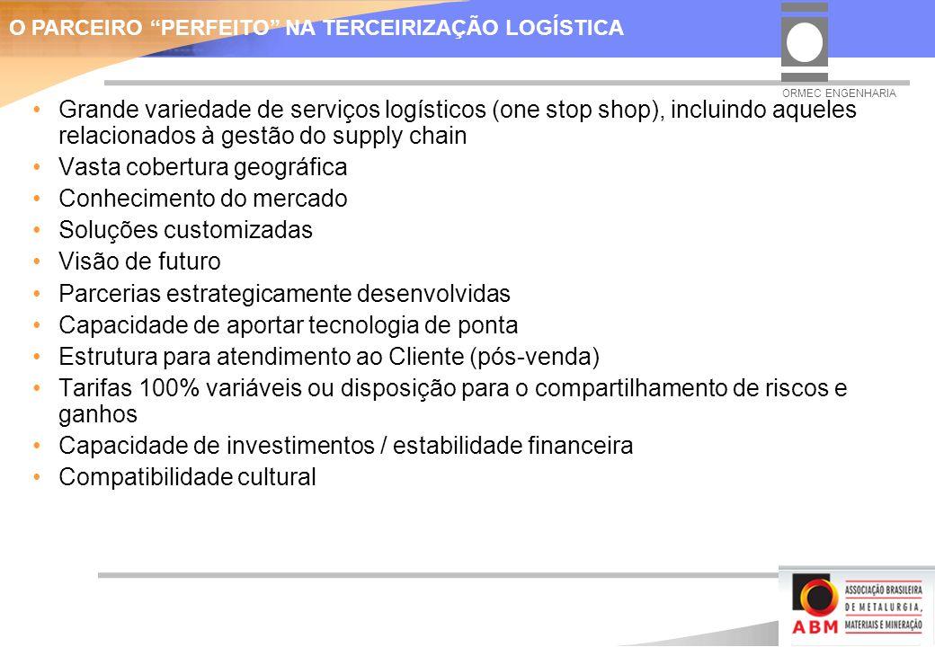 Vasta cobertura geográfica Conhecimento do mercado