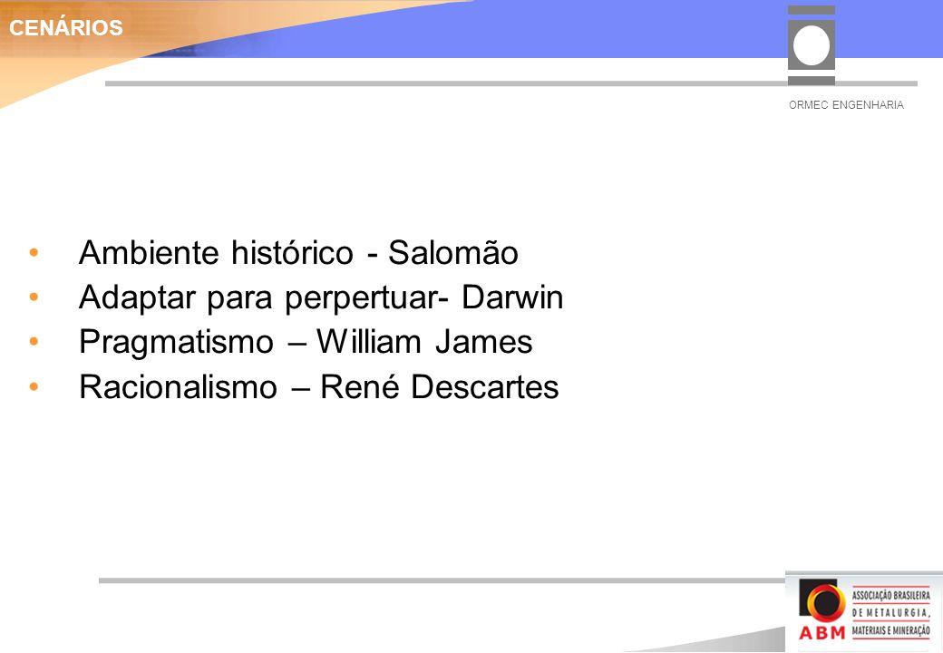 Ambiente histórico - Salomão Adaptar para perpertuar- Darwin