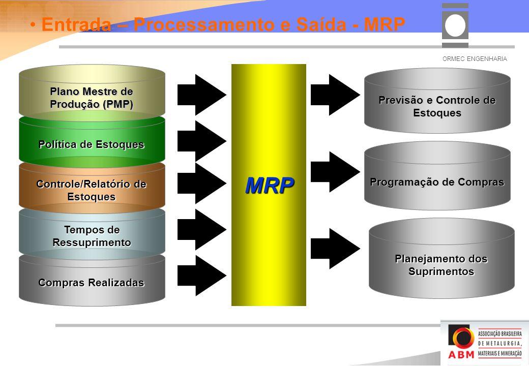 MRP Entrada – Processamento e Saída - MRP