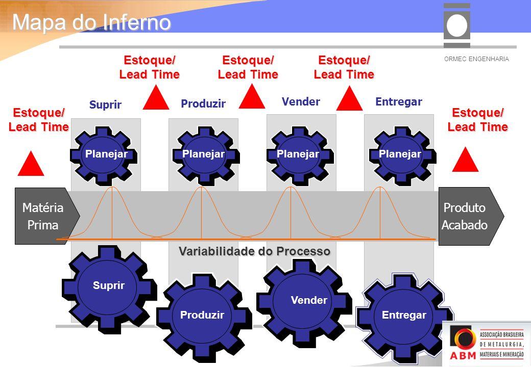 Variabilidade do Processo