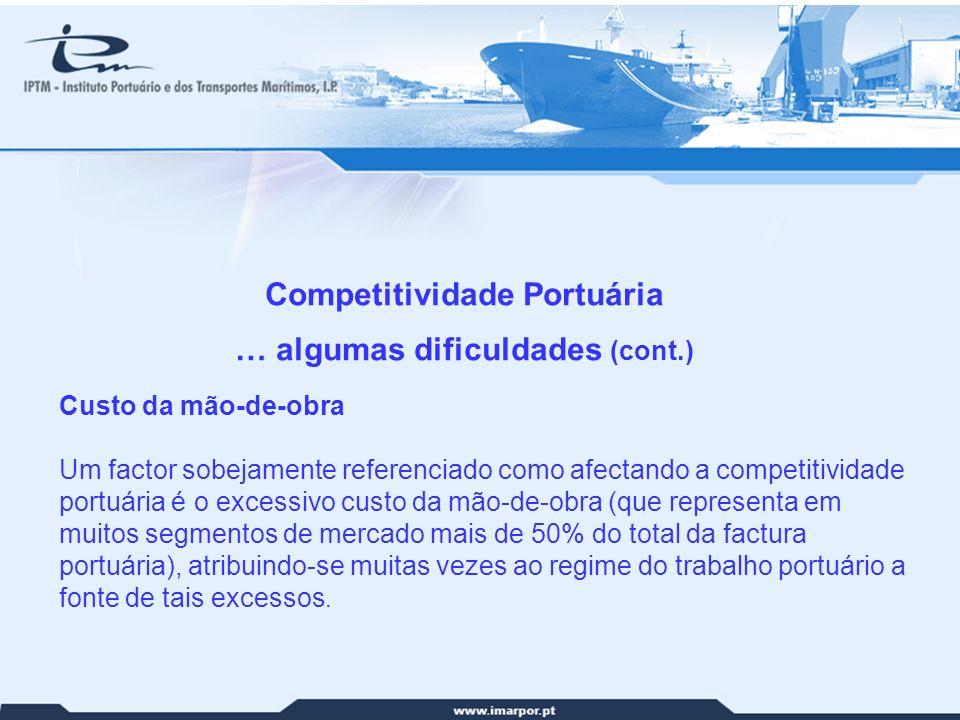 Competitividade Portuária … algumas dificuldades (cont.)