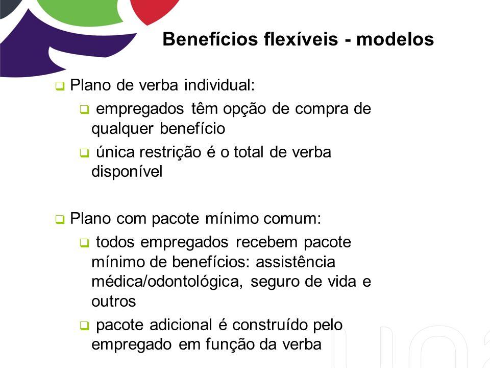 Benefícios flexíveis - modelos