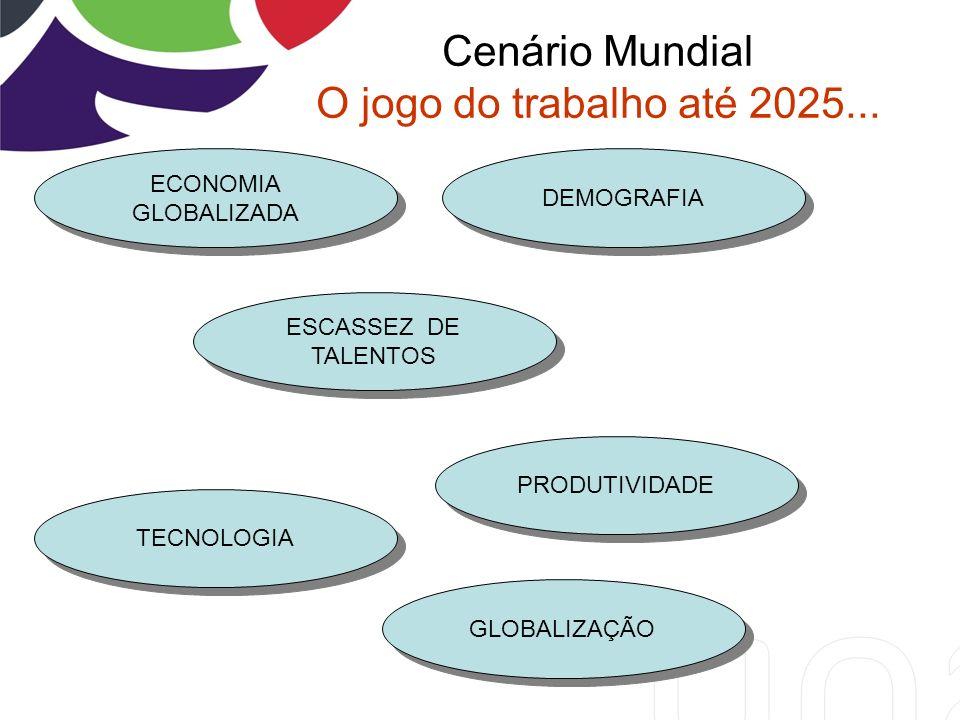 Cenário Mundial O jogo do trabalho até 2025...