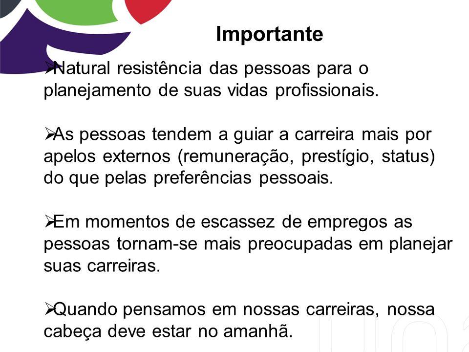 Importante Natural resistência das pessoas para o planejamento de suas vidas profissionais. As pessoas tendem a guiar a carreira mais por.