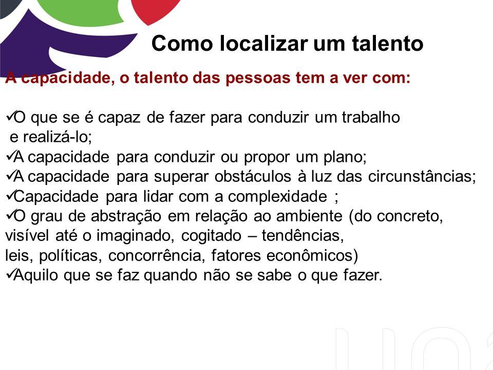 Como localizar um talento