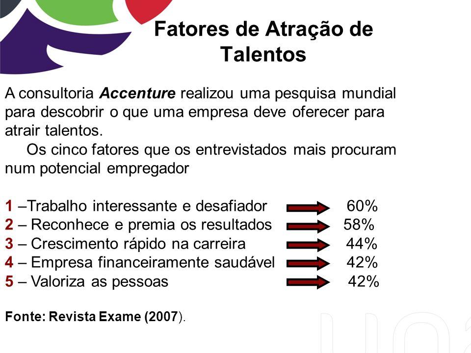 Fatores de Atração de Talentos