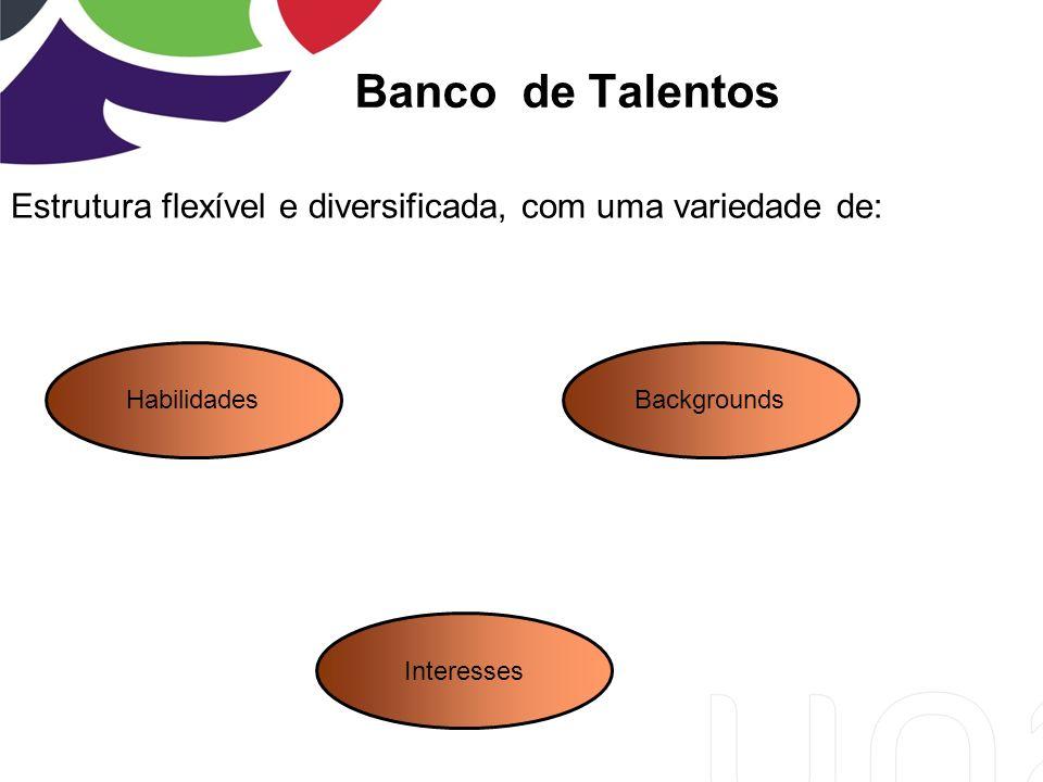 Banco de Talentos Estrutura flexível e diversificada, com uma variedade de: Habilidades. Backgrounds.