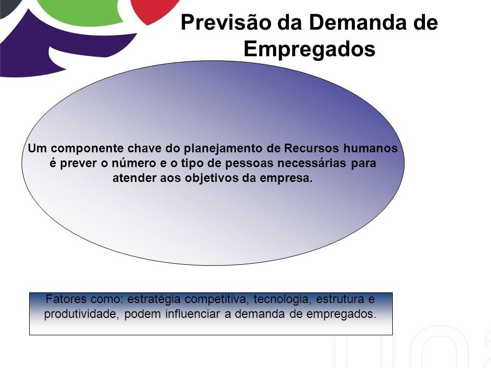 Previsão da Demanda de Empregados