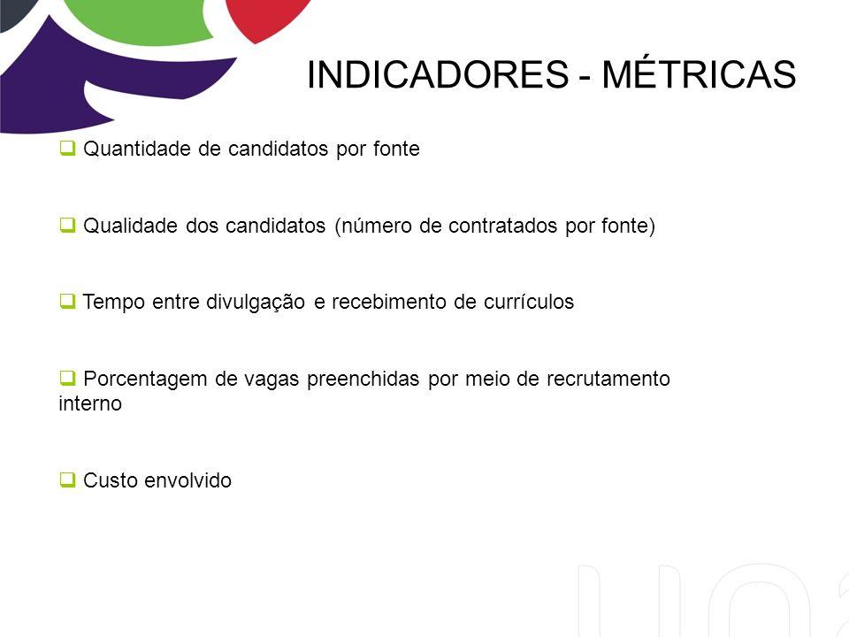 INDICADORES - MÉTRICAS